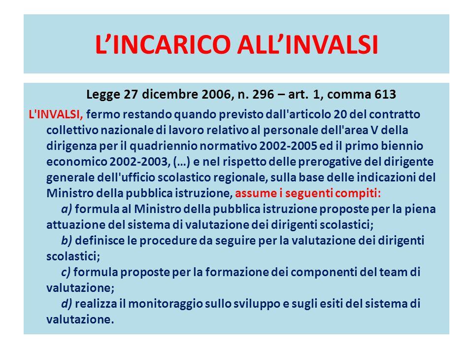 L'INCARICO ALL'INVALSI Legge 27 dicembre 2006, n. 296 – art. 1, comma 613 L'INVALSI, fermo restando quando previsto dall'articolo 20 del contratto col