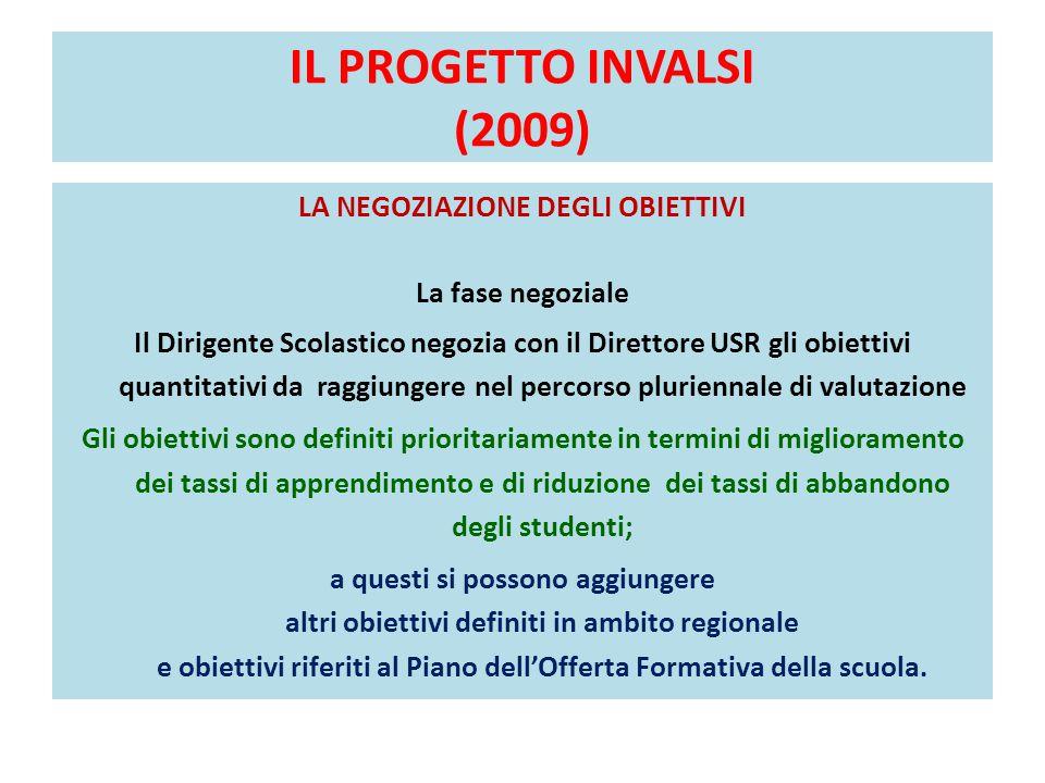 IL PROGETTO INVALSI (2009) LA NEGOZIAZIONE DEGLI OBIETTIVI La fase negoziale Il Dirigente Scolastico negozia con il Direttore USR gli obiettivi quanti