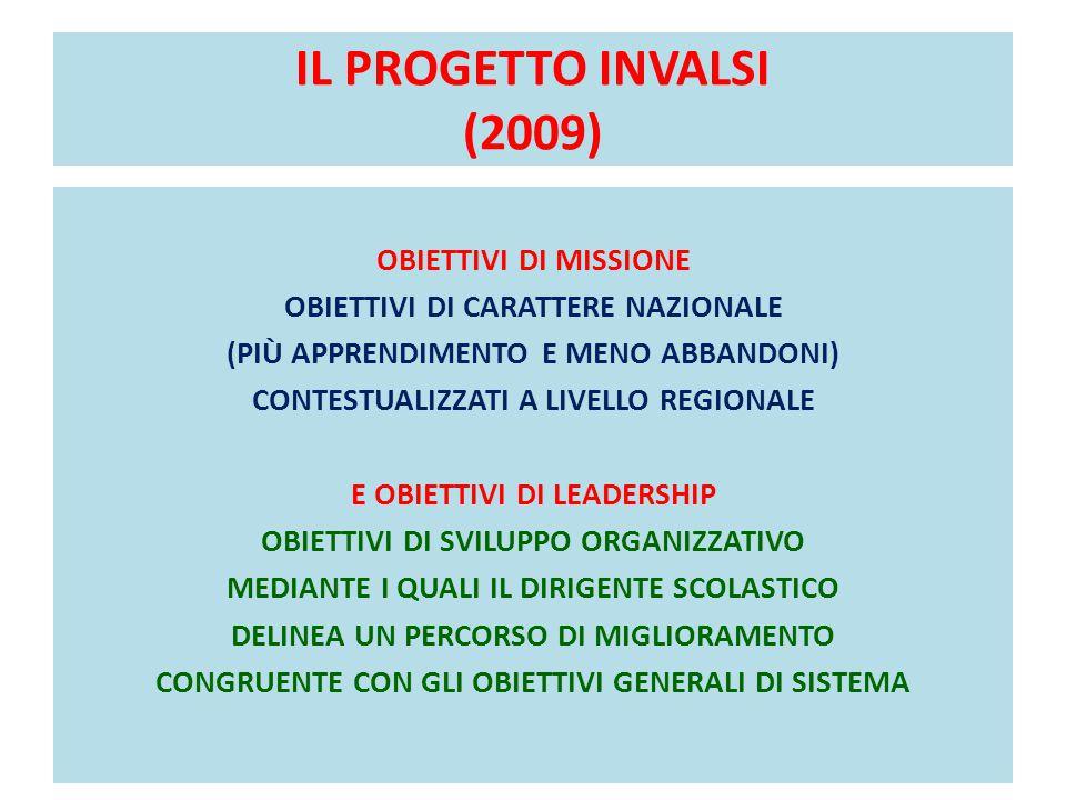 IL PROGETTO INVALSI (2009) OBIETTIVI DI MISSIONE OBIETTIVI DI CARATTERE NAZIONALE (PIÙ APPRENDIMENTO E MENO ABBANDONI) CONTESTUALIZZATI A LIVELLO REGI