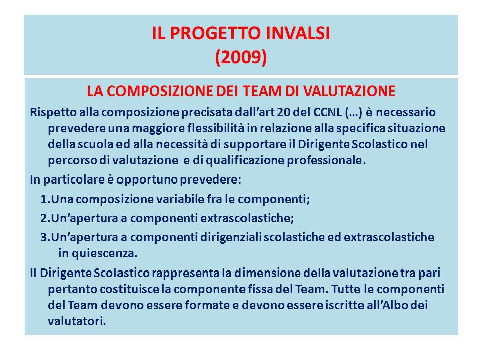 IL PROGETTO INVALSI (2009) LA COMPOSIZIONE DEI TEAM DI VALUTAZIONE Rispetto alla composizione precisata dall'art 20 del CCNL (…) è necessario preveder