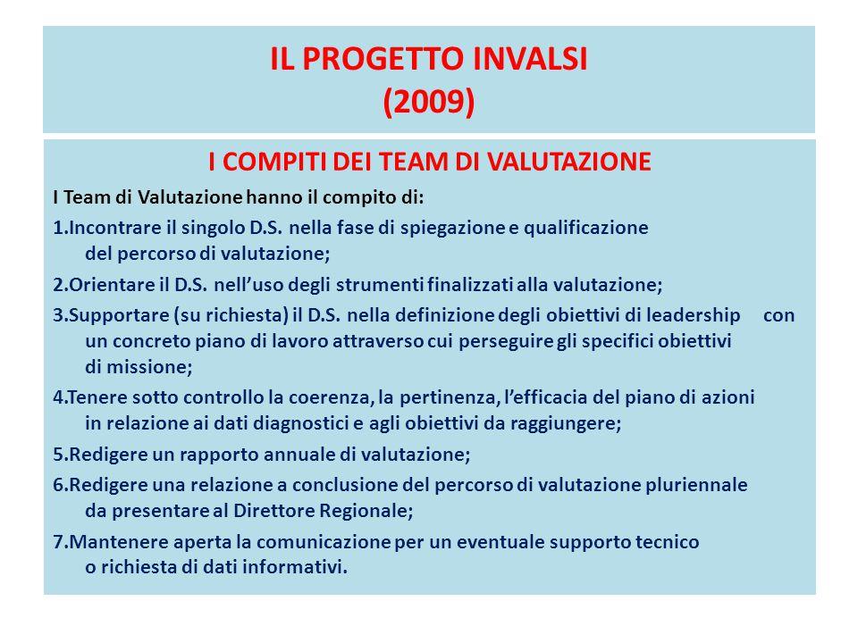 IL PROGETTO INVALSI (2009) I COMPITI DEI TEAM DI VALUTAZIONE I Team di Valutazione hanno il compito di: 1.Incontrare il singolo D.S. nella fase di spi