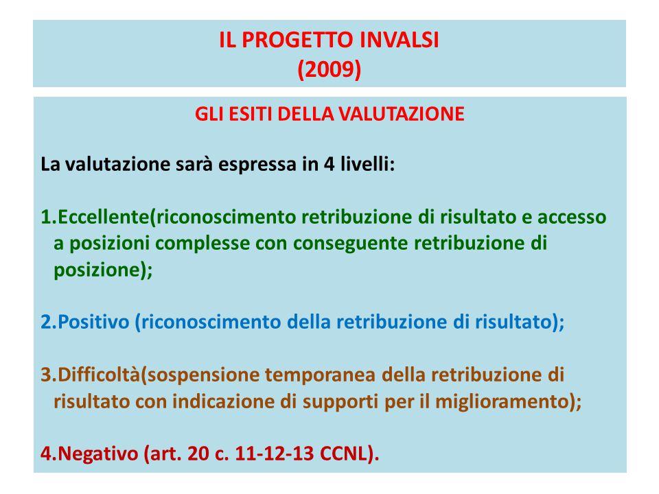 IL PROGETTO INVALSI (2009) GLI ESITI DELLA VALUTAZIONE La valutazione sarà espressa in 4 livelli: 1.Eccellente(riconoscimento retribuzione di risultat
