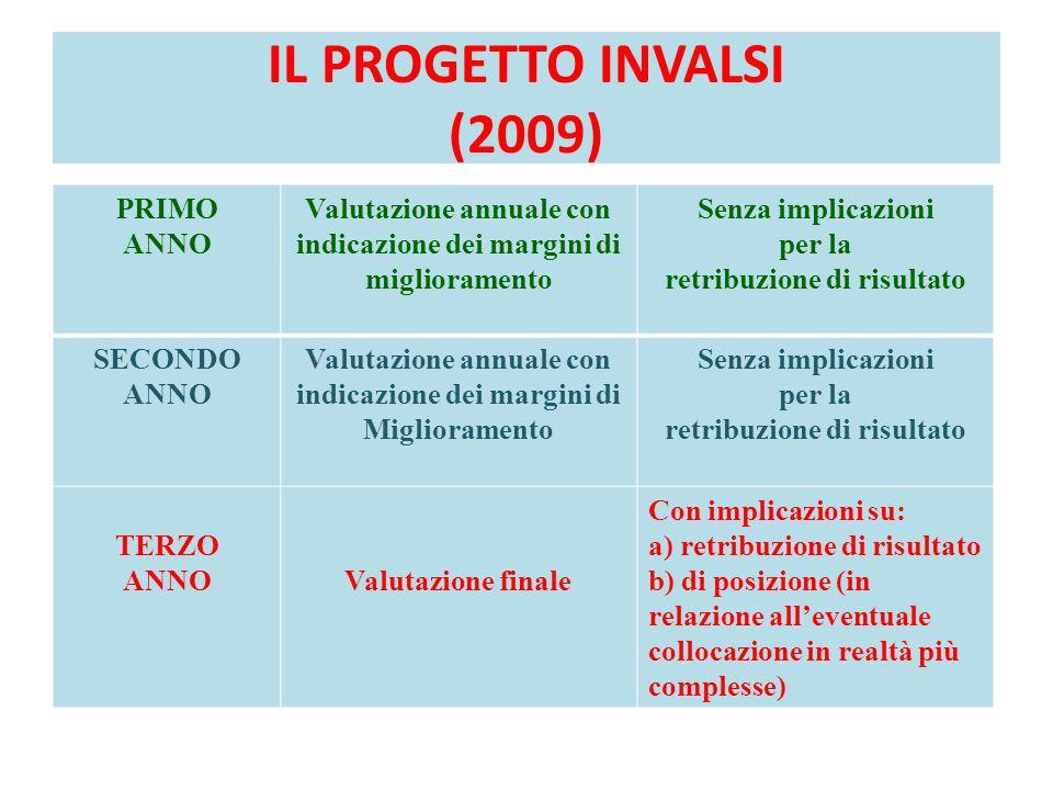 IL PROGETTO INVALSI (2009) PRIMO ANNO Valutazione annuale con indicazione dei margini di miglioramento Senza implicazioni per la retribuzione di risul