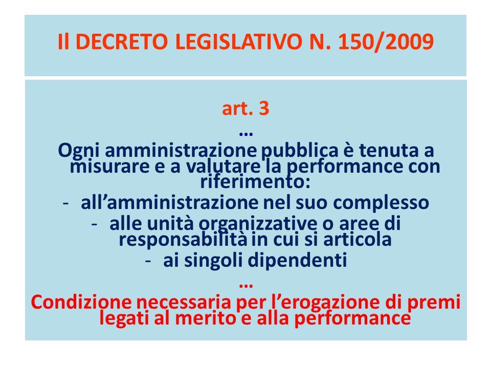 Il DECRETO LEGISLATIVO N. 150/2009 art. 3 … Ogni amministrazione pubblica è tenuta a misurare e a valutare la performance con riferimento: -all'ammini