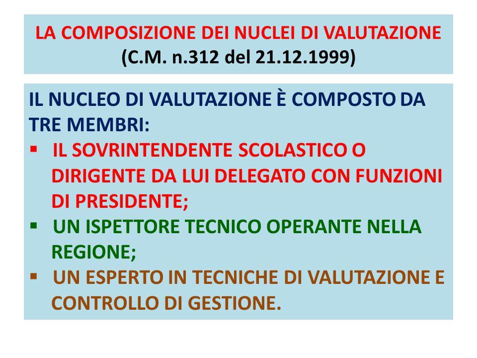 AREE E PROCESSI OGGETTO DELLA VALUTAZIONE (C.M.n.312 del 21.12.1999) 1.