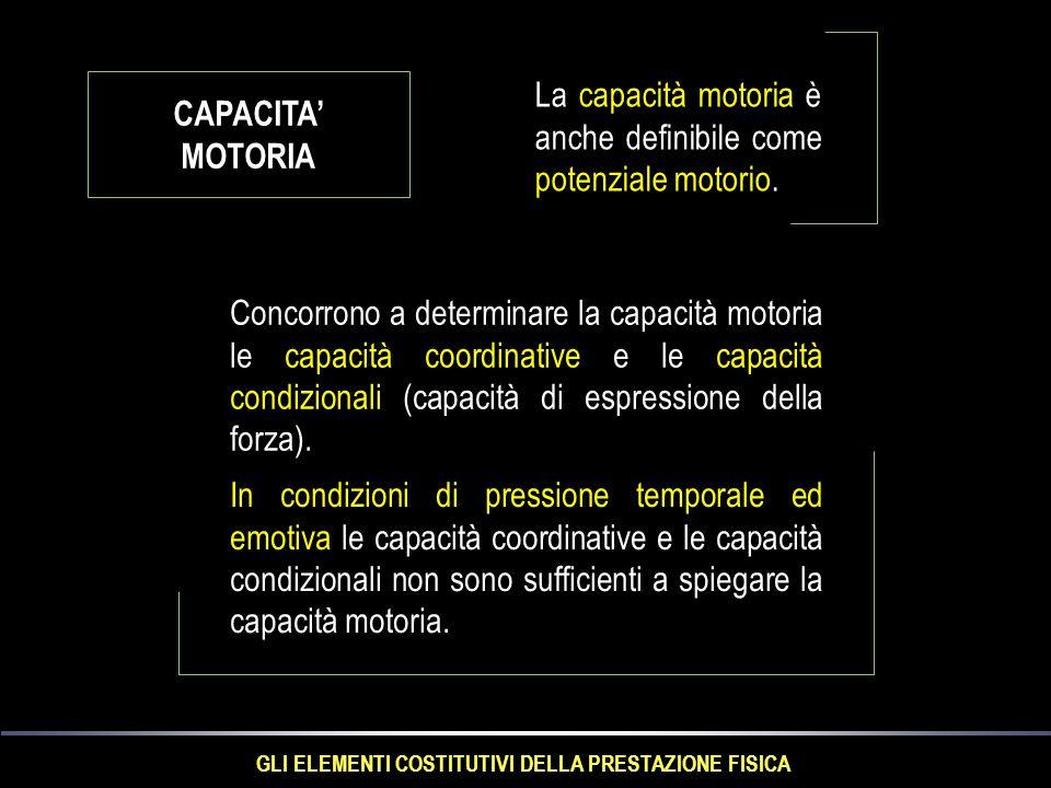 GLI ELEMENTI COSTITUTIVI DELLA PRESTAZIONE FISICA La capacità motoria è anche definibile come potenziale motorio. Concorrono a determinare la capacità
