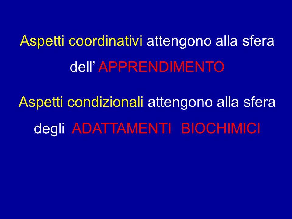 Aspetti coordinativi attengono alla sfera dell' APPRENDIMENTO Aspetti condizionali attengono alla sfera degli ADATTAMENTI BIOCHIMICI