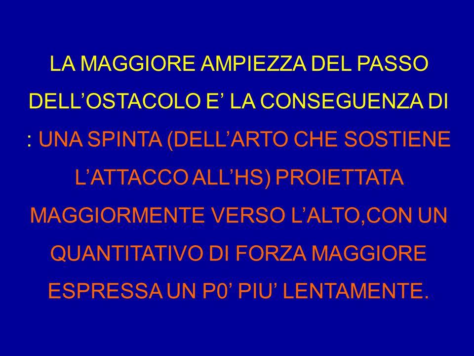 LA MAGGIORE AMPIEZZA DEL PASSO DELL'OSTACOLO E' LA CONSEGUENZA DI : UNA SPINTA (DELL'ARTO CHE SOSTIENE L'ATTACCO ALL'HS) PROIETTATA MAGGIORMENTE VERSO