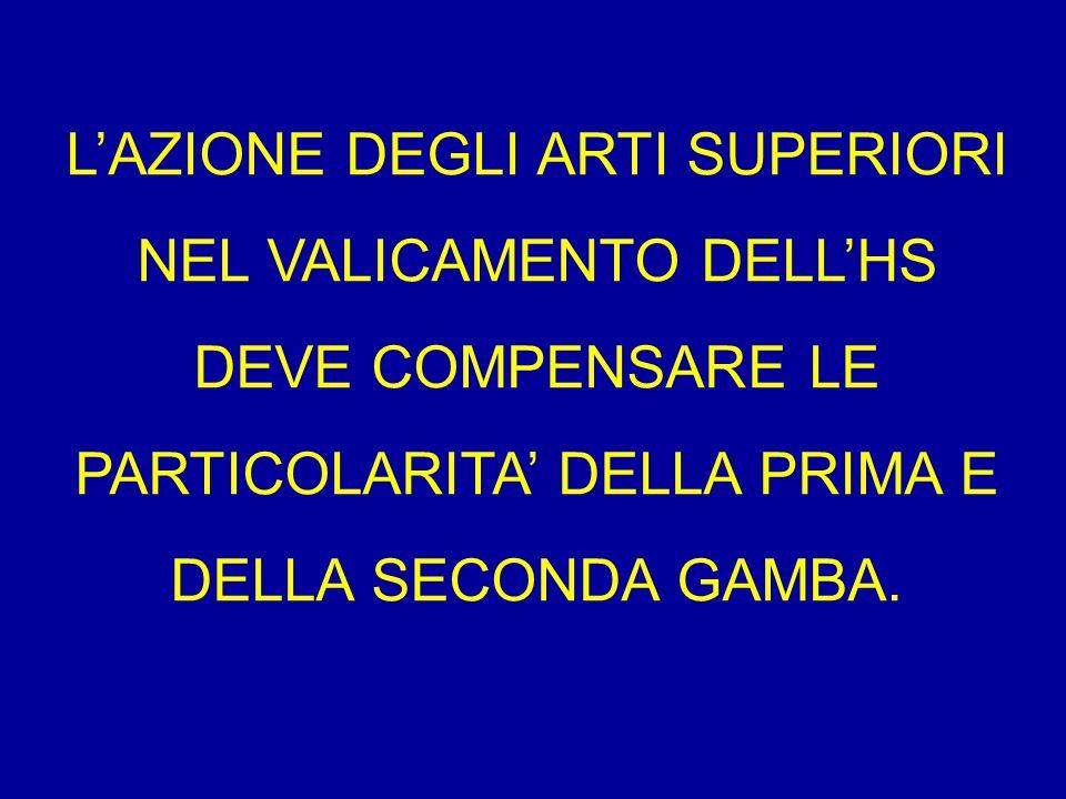 L'AZIONE DEGLI ARTI SUPERIORI NEL VALICAMENTO DELL'HS DEVE COMPENSARE LE PARTICOLARITA' DELLA PRIMA E DELLA SECONDA GAMBA.