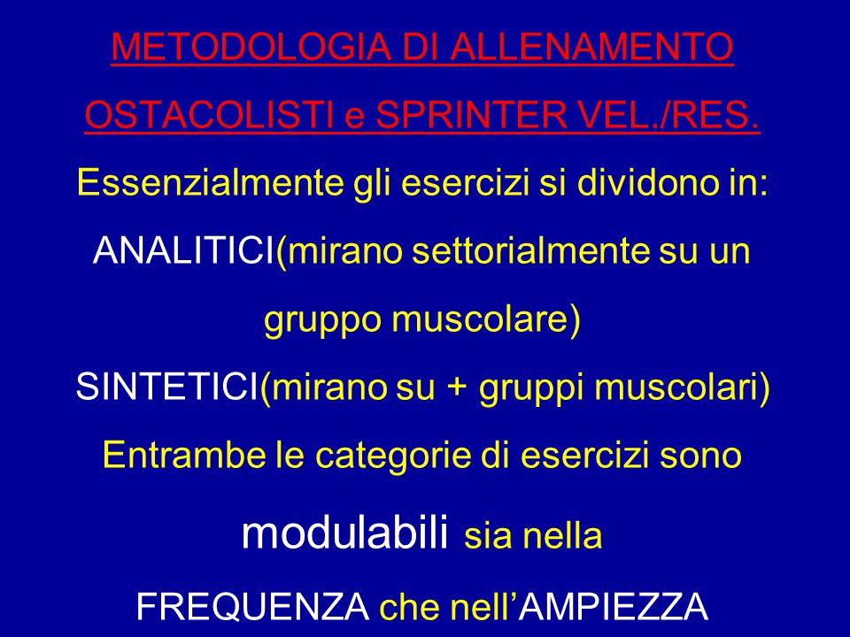 METODOLOGIA DI ALLENAMENTO OSTACOLISTI e SPRINTER VEL./RES. Essenzialmente gli esercizi si dividono in: ANALITICI(mirano settorialmente su un gruppo m