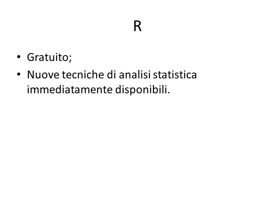 R È un linguaggio che lavora su oggetti; Oggetti? Variabili, vettori, matrici, dataframe.