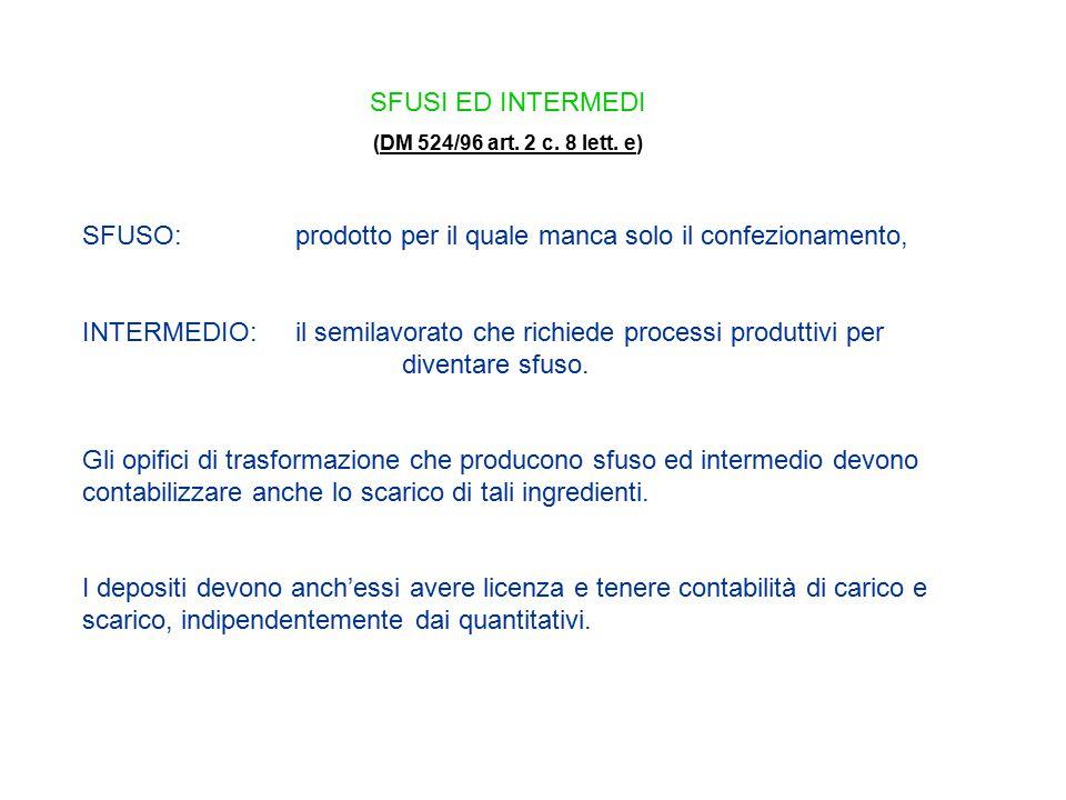 SFUSI ED INTERMEDI (DM 524/96 art. 2 c. 8 lett. e)DM 524/96 art. 2 c. 8 lett. e SFUSO: prodotto per il quale manca solo il confezionamento, INTERMEDIO