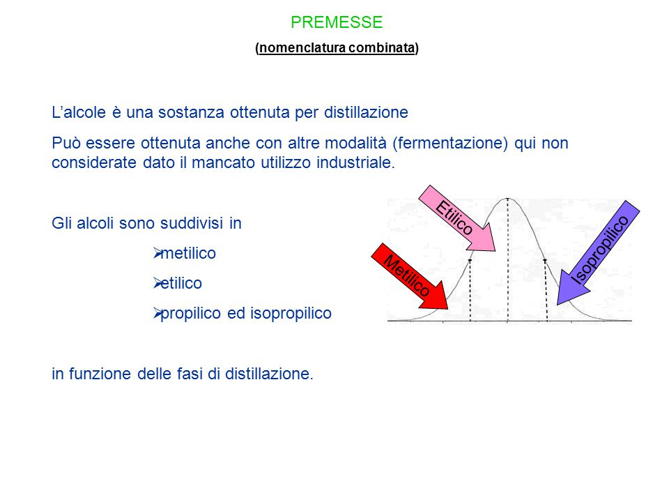 PREMESSE (nomenclatura combinata)nomenclatura combinata L'alcole è una sostanza ottenuta per distillazione Può essere ottenuta anche con altre modalit