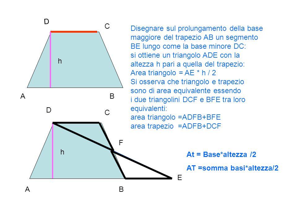 Disegnare sul prolungamento della base maggiore del trapezio AB un segmento BE lungo come la base minore DC: si ottiene un triangolo ADE con la altezz