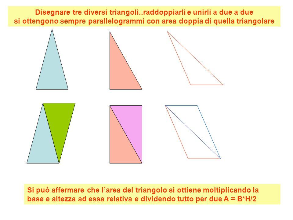 Diagonale minore Diagonale maggiore Tracciare due parallele passanti per estremi di diagonale maggiore e due per estremi di diagonale minore: si ottiene un rettangolo : l'area si calcola moltiplicando base (diagonale minore) per altezza (diagonale maggiore):tale area comprende 8 triangoli congruenti, mentre il rombo ne presenta solo quattro:quindi area del rombo = metà di quella del rettangolo: prodotto delle diagonali /due