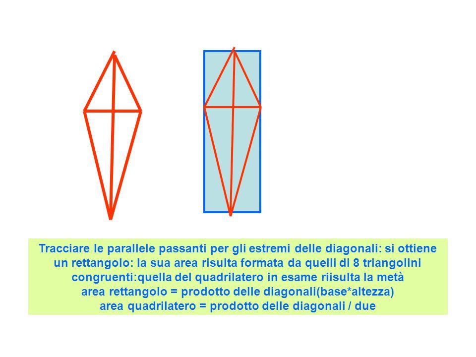 Tracciare le parallele passanti per gli estremi delle diagonali: si ottiene un rettangolo: la sua area risulta formata da quelli di 8 triangolini cong