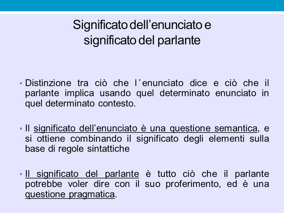 Questione dell'implicito Si può calcolare il significato del parlante e di ciò che si vuole intendere quando non coincide con il significato dell'enunciato e con ciò che si dice.