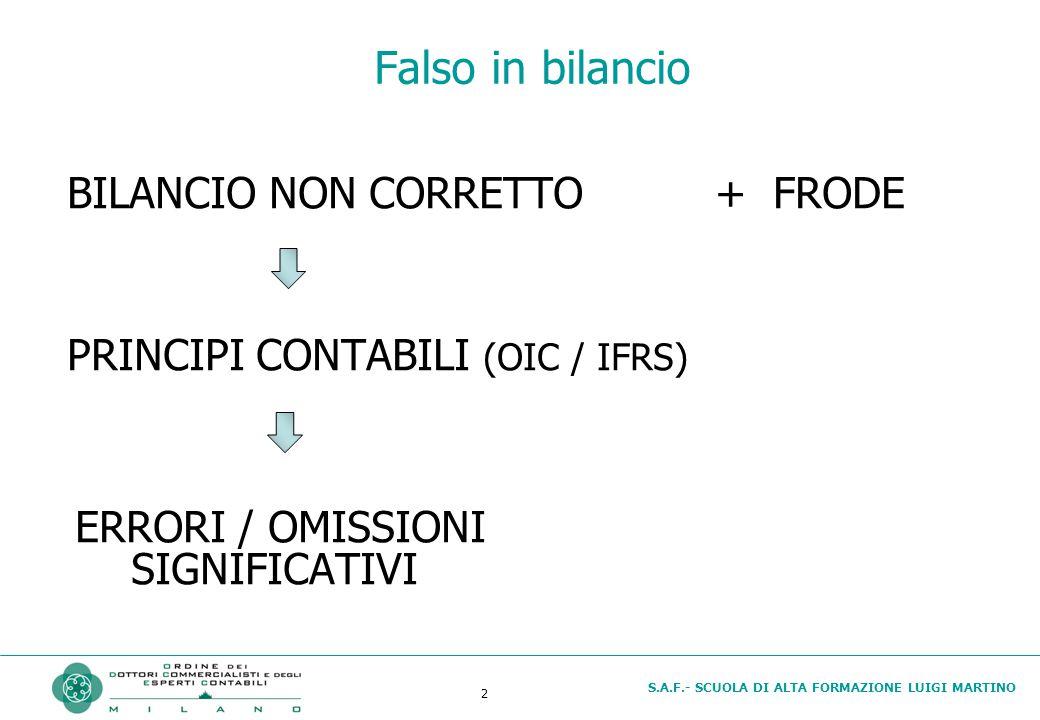 S.A.F.- SCUOLA DI ALTA FORMAZIONE LUIGI MARTINO 2 Falso in bilancio BILANCIO NON CORRETTO + FRODE PRINCIPI CONTABILI (OIC / IFRS) ERRORI / OMISSIONI SIGNIFICATIVI
