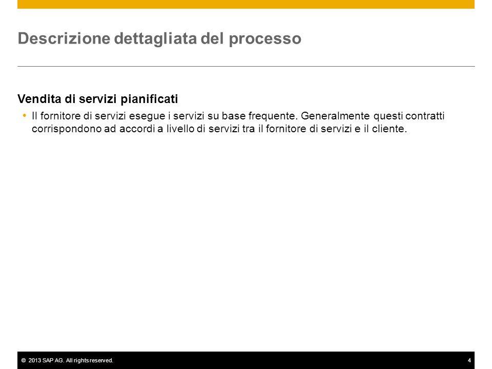 ©2013 SAP AG. All rights reserved.4 Descrizione dettagliata del processo Vendita di servizi pianificati  Il fornitore di servizi esegue i servizi su