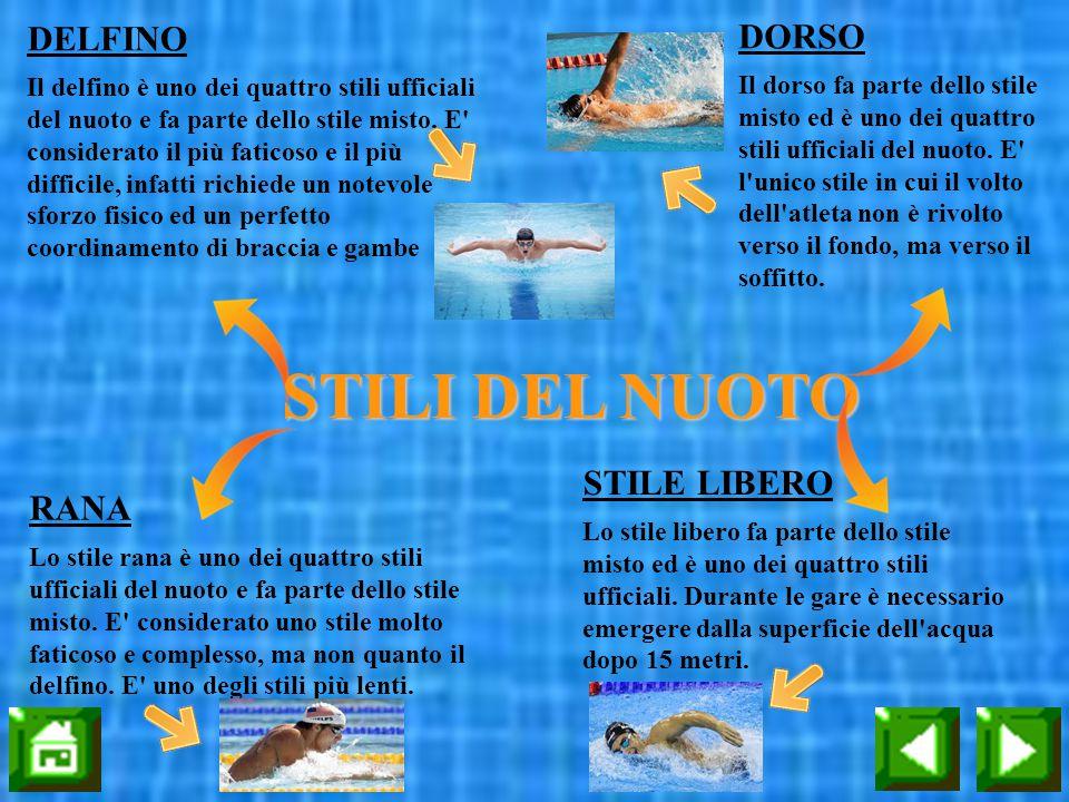 STILI DEL NUOTO DELFINO Il delfino è uno dei quattro stili ufficiali del nuoto e fa parte dello stile misto. E' considerato il più faticoso e il più d