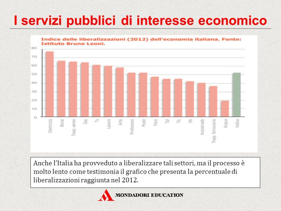 Anche l'Italia ha provveduto a liberalizzare tali settori, ma il processo è molto lento come testimonia il grafico che presenta la percentuale di liberalizzazioni raggiunta nel 2012.