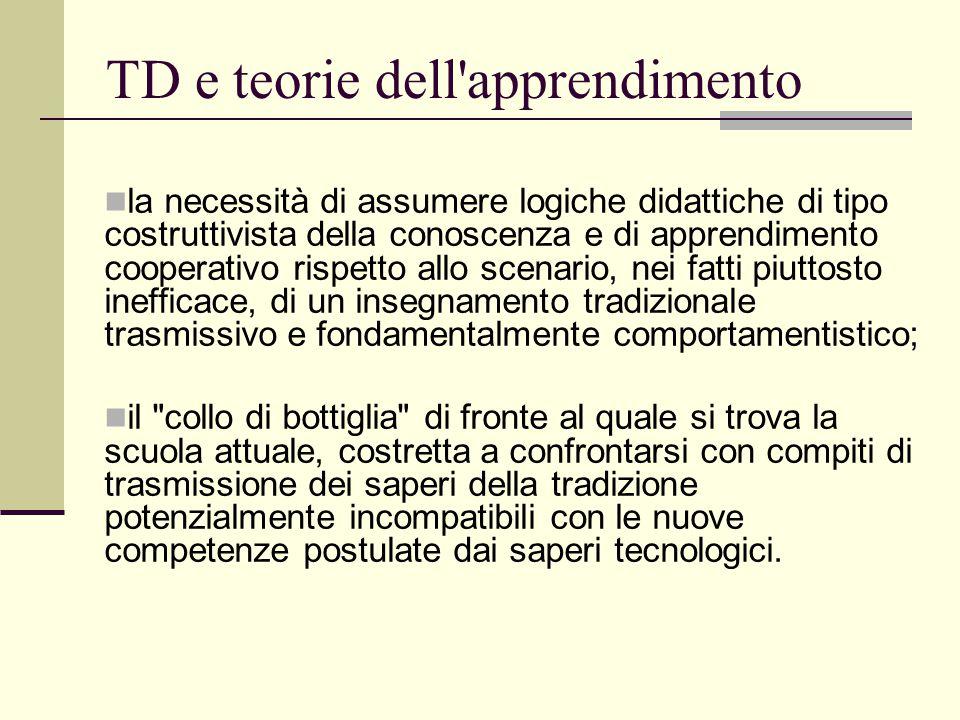 TD e teorie dell'apprendimento la necessità di assumere logiche didattiche di tipo costruttivista della conoscenza e di apprendimento cooperativo risp