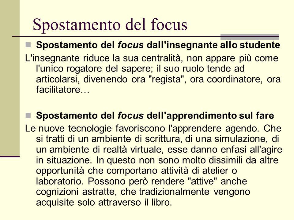 Spostamento del focus Spostamento del focus dall'insegnante allo studente L'insegnante riduce la sua centralità, non appare più come l'unico rogatore