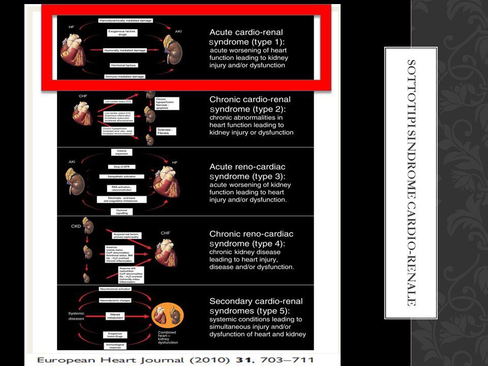 ATTUALI RACCOMANDAZIONI DA LINEE-GUIDA b Circulation 2013;128:e240-e327.)© 2013 by the American College of Cardiology Foundation and the American Heart Association, In European Heart Journal (2012) 33, 1787–1847 Can.J Cardiol.