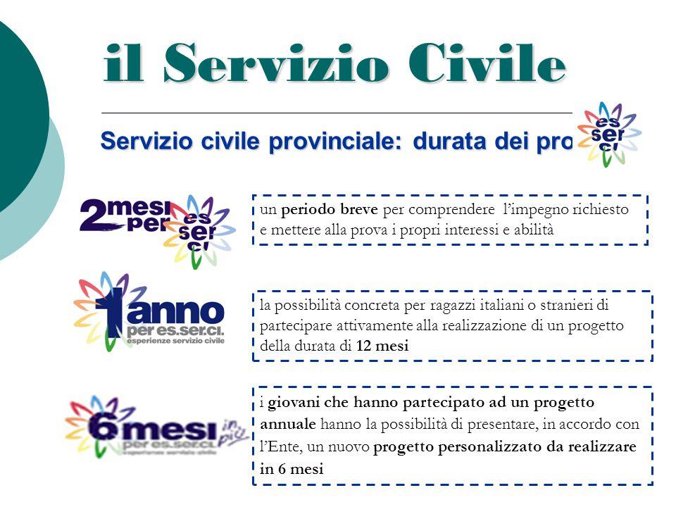 il Servizio Civile Servizio civile provinciale: durata dei progetti un periodo breve per comprendere l'impegno richiesto e mettere alla prova i propri