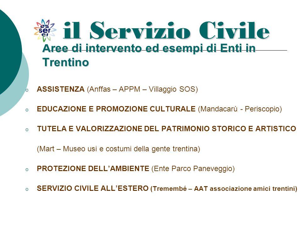 Aree di intervento ed esempi di Enti in Trentino il Servizio Civile oAoASSISTENZA (Anffas – APPM – Villaggio SOS) oEoEDUCAZIONE E PROMOZIONE CULTURALE