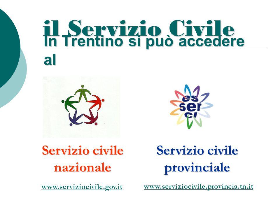 il Servizio Civile In Trentino si può accedere al Servizio civile nazionale Servizio civile provinciale www.serviziocivile.gov.it www.serviziocivile.p