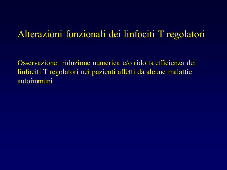 Alterazioni funzionali dei linfociti T regolatori Osservazione: riduzione numerica e/o ridotta efficienza dei linfociti T regolatori nei pazienti affetti da alcune malattie autoimmuni