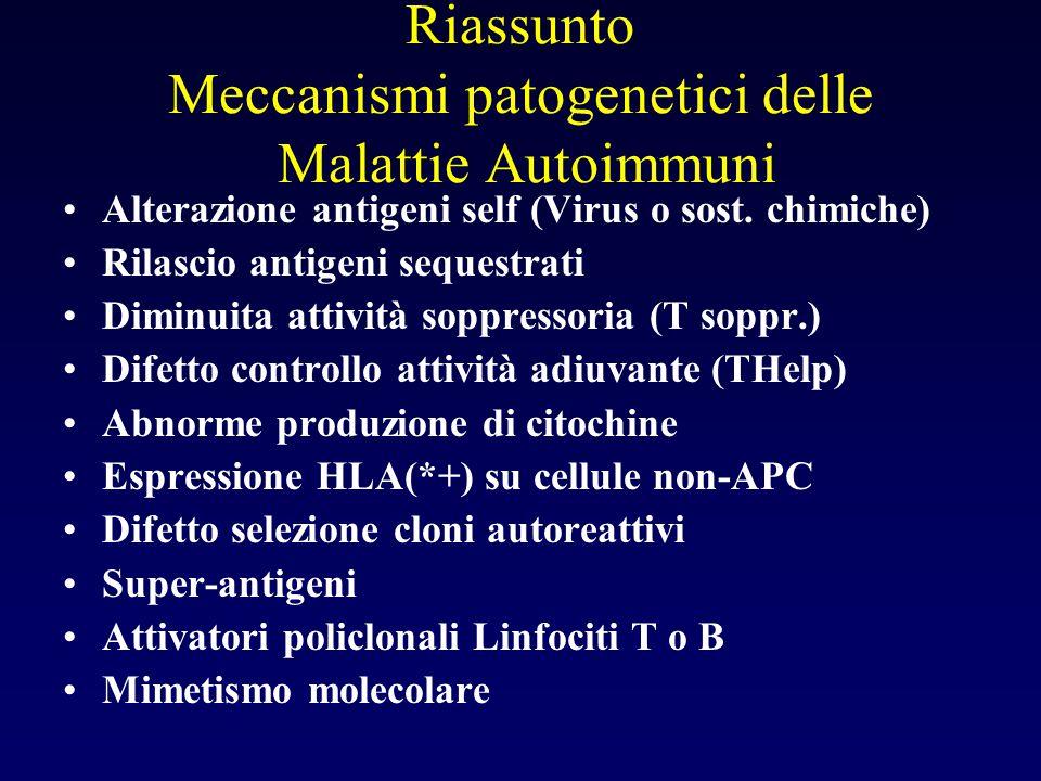 Riassunto Meccanismi patogenetici delle Malattie Autoimmuni Alterazione antigeni self (Virus o sost.