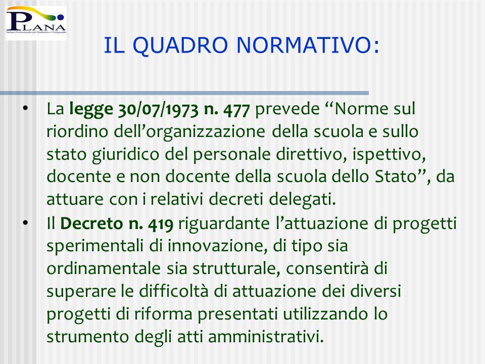 """La legge 30/07/1973 n. 477 prevede """"Norme sul riordino dell'organizzazione della scuola e sullo stato giuridico del personale direttivo, ispettivo, do"""