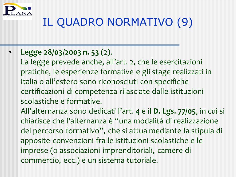 Legge 28/03/2003 n. 53 (2). La legge prevede anche, all'art. 2, che le esercitazioni pratiche, le esperienze formative e gli stage realizzati in Itali