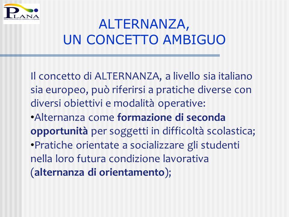 Il concetto di ALTERNANZA, a livello sia italiano sia europeo, può riferirsi a pratiche diverse con diversi obiettivi e modalità operative: Alternanza