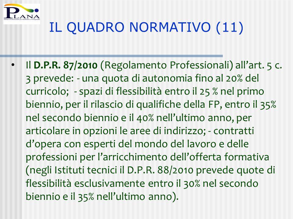 Il D.P.R. 87/2010 (Regolamento Professionali) all'art. 5 c. 3 prevede: - una quota di autonomia fino al 20% del curricolo; - spazi di flessibilità ent