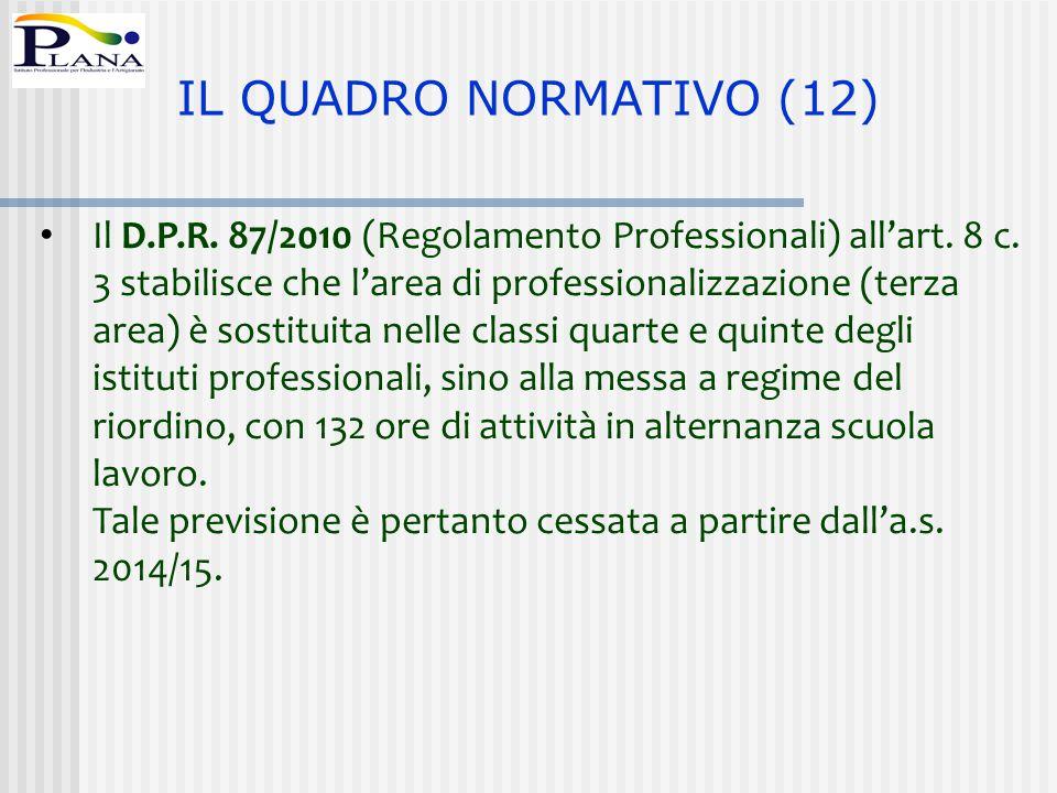 Il D.P.R. 87/2010 (Regolamento Professionali) all'art. 8 c. 3 stabilisce che l'area di professionalizzazione (terza area) è sostituita nelle classi qu
