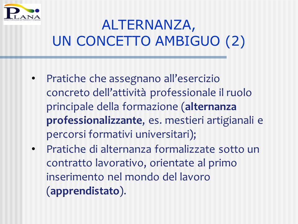 Pratiche che assegnano all'esercizio concreto dell'attività professionale il ruolo principale della formazione (alternanza professionalizzante, es. me