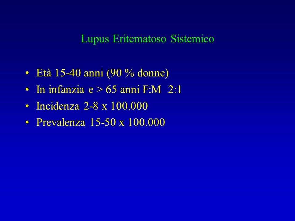 Lupus Eritematoso Sistemico Età 15-40 anni (90 % donne) In infanzia e > 65 anni F:M 2:1 Incidenza 2-8 x 100.000 Prevalenza 15-50 x 100.000