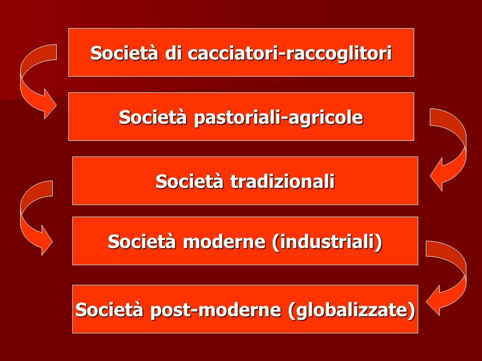 Società di cacciatori-raccoglitori Società pastoriali-agricole Società tradizionali Società moderne (industriali) Società post-moderne (globalizzate)