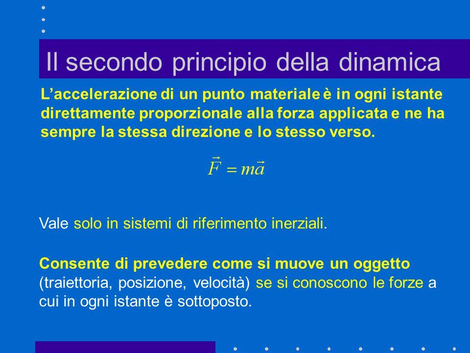 Il secondo principio della dinamica L'accelerazione di un punto materiale è in ogni istante direttamente proporzionale alla forza applicata e ne ha se