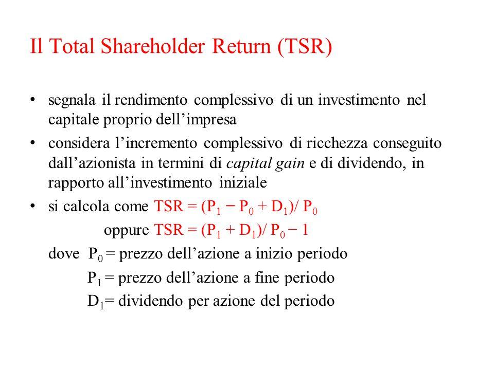 Il Total Shareholder Return (TSR) segnala il rendimento complessivo di un investimento nel capitale proprio dell'impresa considera l'incremento comple