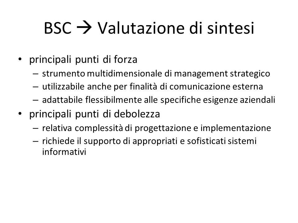 BSC  Valutazione di sintesi principali punti di forza – strumento multidimensionale di management strategico – utilizzabile anche per finalità di com