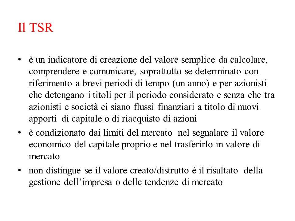 Il TSR è un indicatore di creazione del valore semplice da calcolare, comprendere e comunicare, soprattutto se determinato con riferimento a brevi per