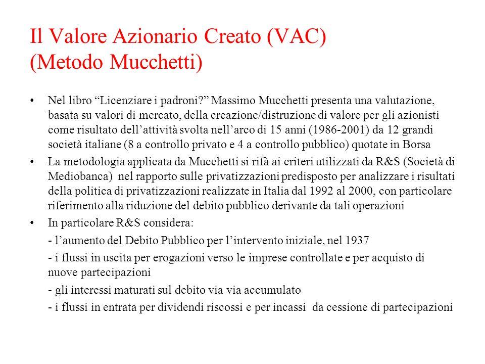 """Il Valore Azionario Creato (VAC) (Metodo Mucchetti) Nel libro """"Licenziare i padroni?"""" Massimo Mucchetti presenta una valutazione, basata su valori di"""