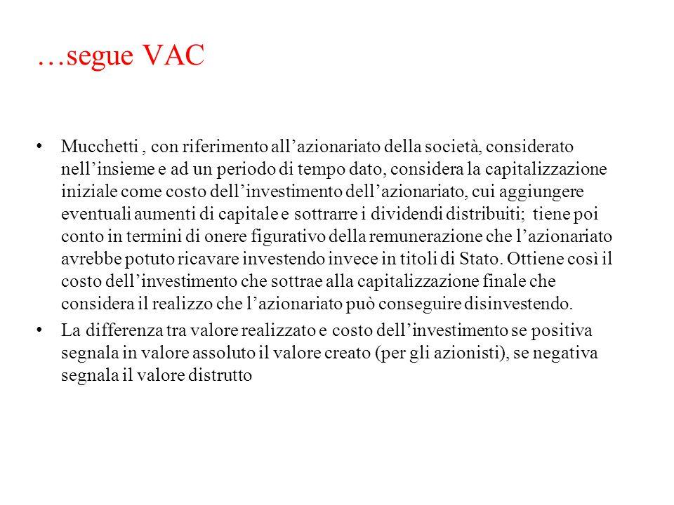 …segue VAC Mucchetti, con riferimento all'azionariato della società, considerato nell'insieme e ad un periodo di tempo dato, considera la capitalizzaz