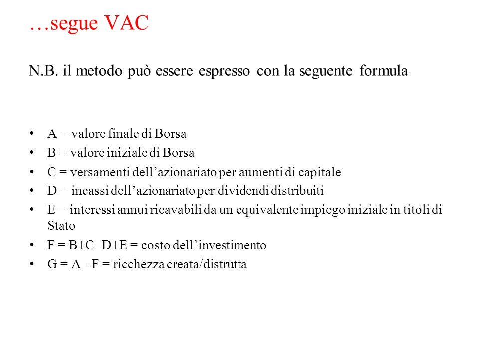 …segue VAC N.B. il metodo può essere espresso con la seguente formula A = valore finale di Borsa B = valore iniziale di Borsa C = versamenti dell'azio