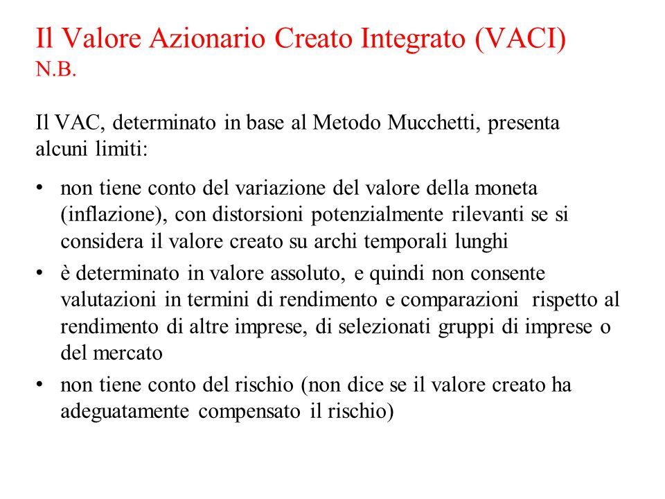 Il Valore Azionario Creato Integrato (VACI) N.B. Il VAC, determinato in base al Metodo Mucchetti, presenta alcuni limiti: non tiene conto del variazio