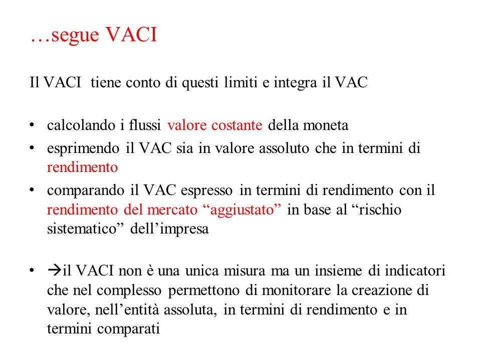 …segue VACI Il VACI tiene conto di questi limiti e integra il VAC calcolando i flussi valore costante della moneta esprimendo il VAC sia in valore ass